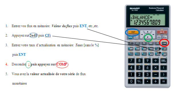 calculatrice financiere calcul